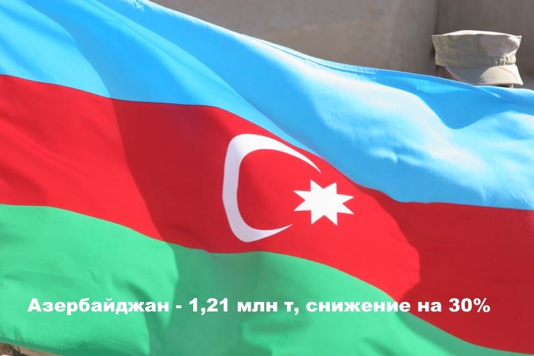 Азербайджан— 1,21 млн т, снижение на 30%