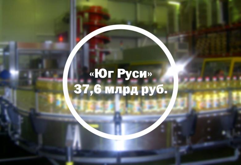 «Юг Руси» - минус 21,5млрдруб. за два года