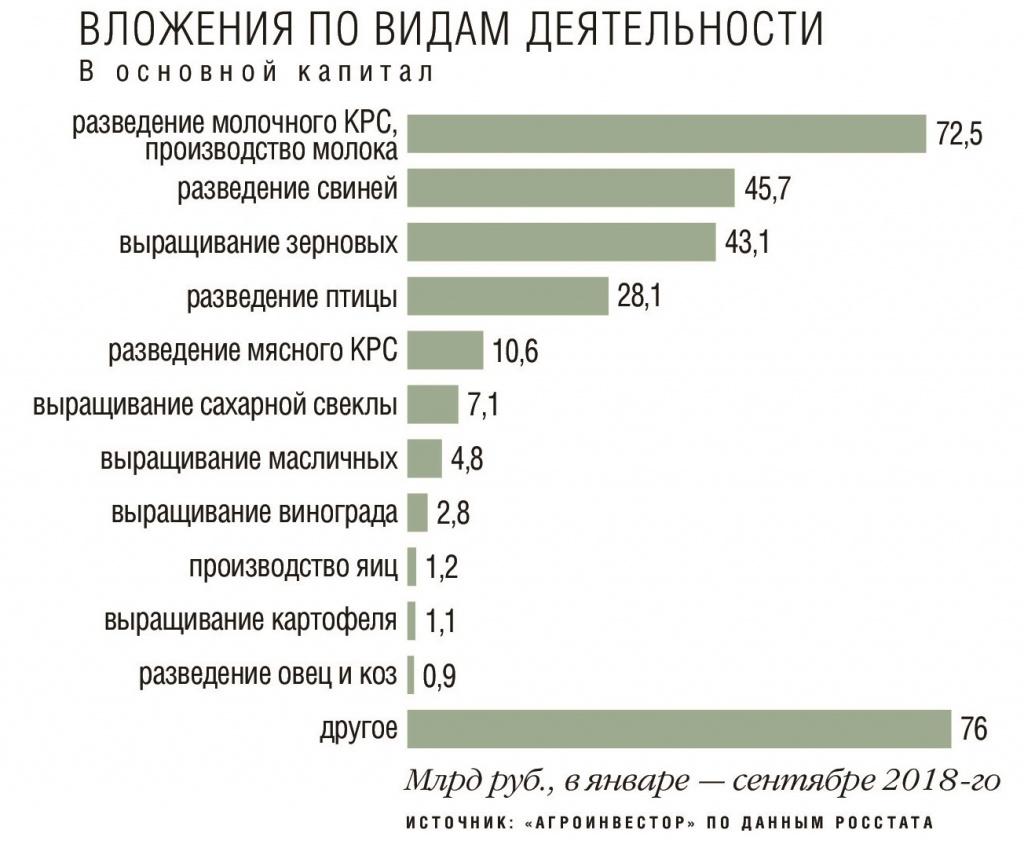 планируется взять льготный кредит на целое число миллионов рублей на 4 года 15 деньги до зарплаты пенза